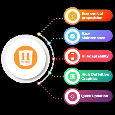 hybrid app development services